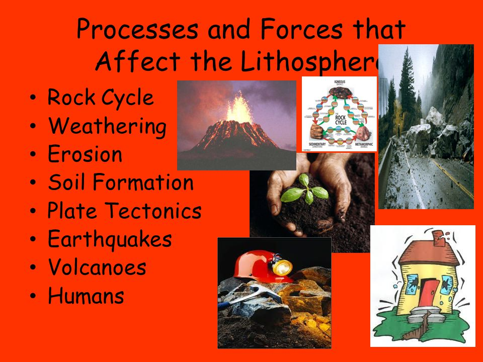 Processes and Forces that Affect the Lithosphere Rock Cycle Weathering Erosion Soil Formation Plate Tectonics Earthquakes Volcanoes Humans