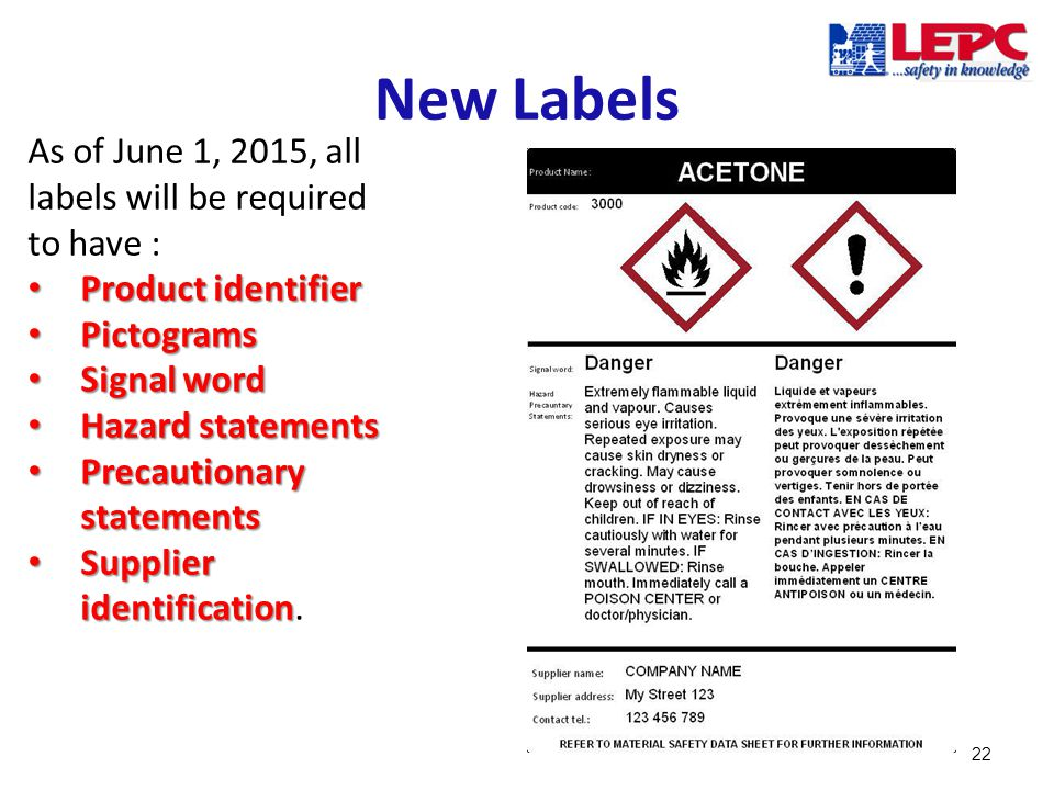 New Labels 22 As of June 1, 2015, all labels will be required to have : Product identifier Product identifier Pictograms Pictograms Signal word Signal word Hazard statements Hazard statements Precautionary statements Precautionary statements Supplier identification Supplier identification.
