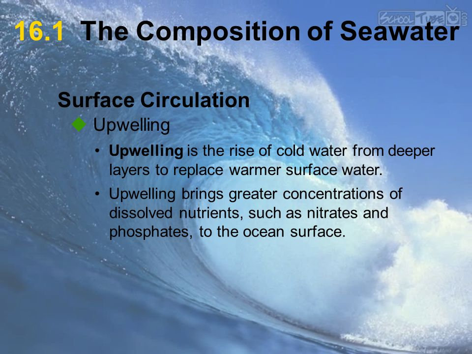 Surface Circulation  Upwelling 16.1 The Composition of Seawater Upwelling is the rise of cold water from deeper layers to replace warmer surface water.