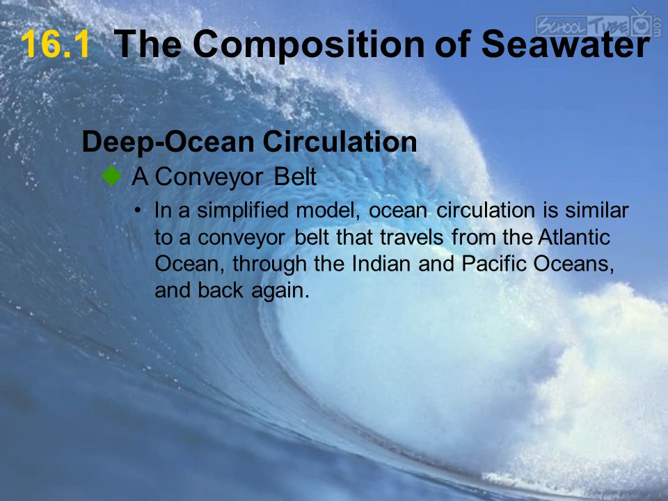 Deep-Ocean Circulation  A Conveyor Belt 16.1 The Composition of Seawater In a simplified model, ocean circulation is similar to a conveyor belt that travels from the Atlantic Ocean, through the Indian and Pacific Oceans, and back again.