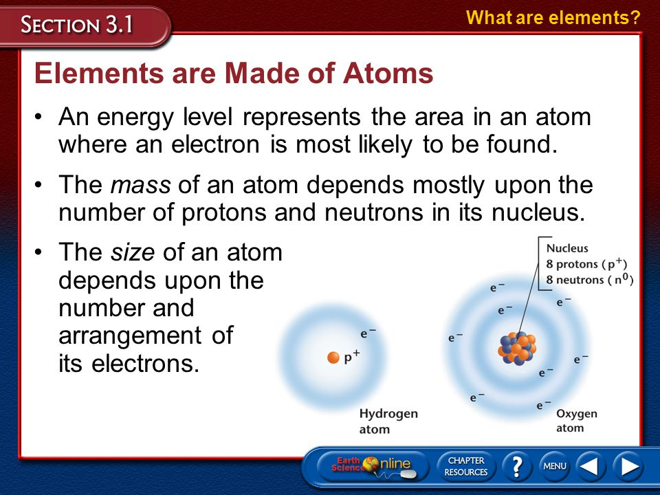An electron (e – ) has little mass, but it has a negative electrical charge that is the same value as the positive charge of a proton. Elements are Ma