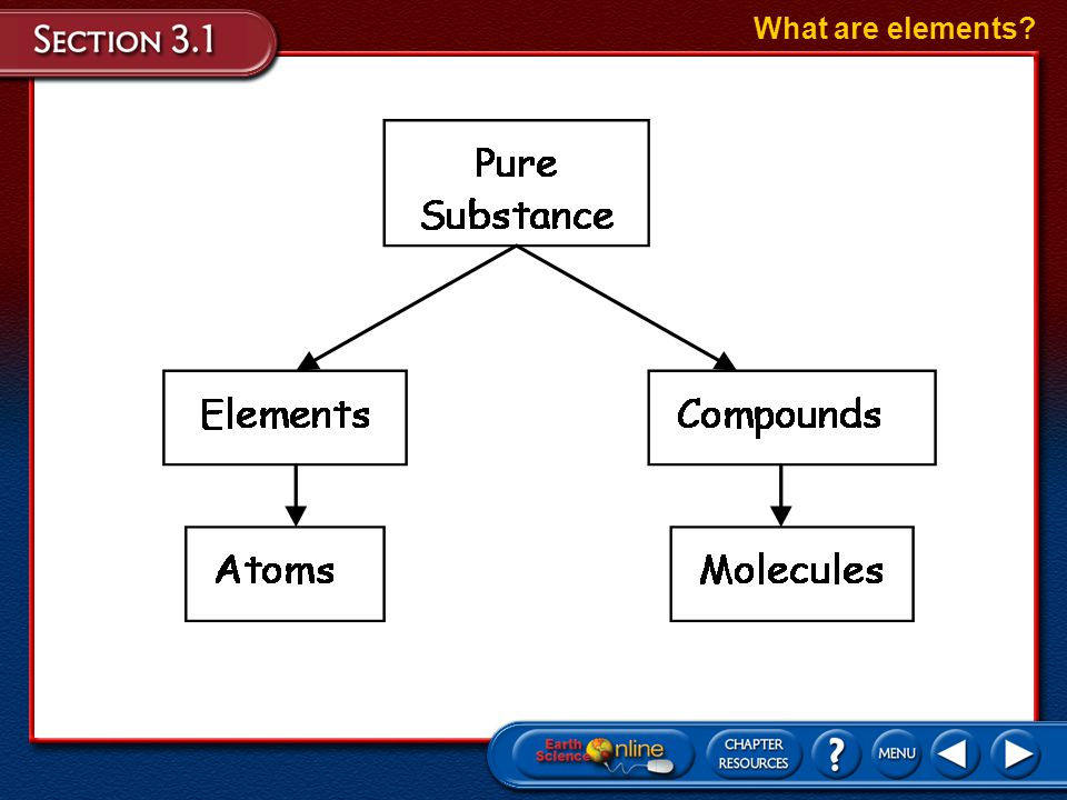 Elements All matter is made of substances called elements. What are elements? An element cannot be broken down into simpler substances by physical or