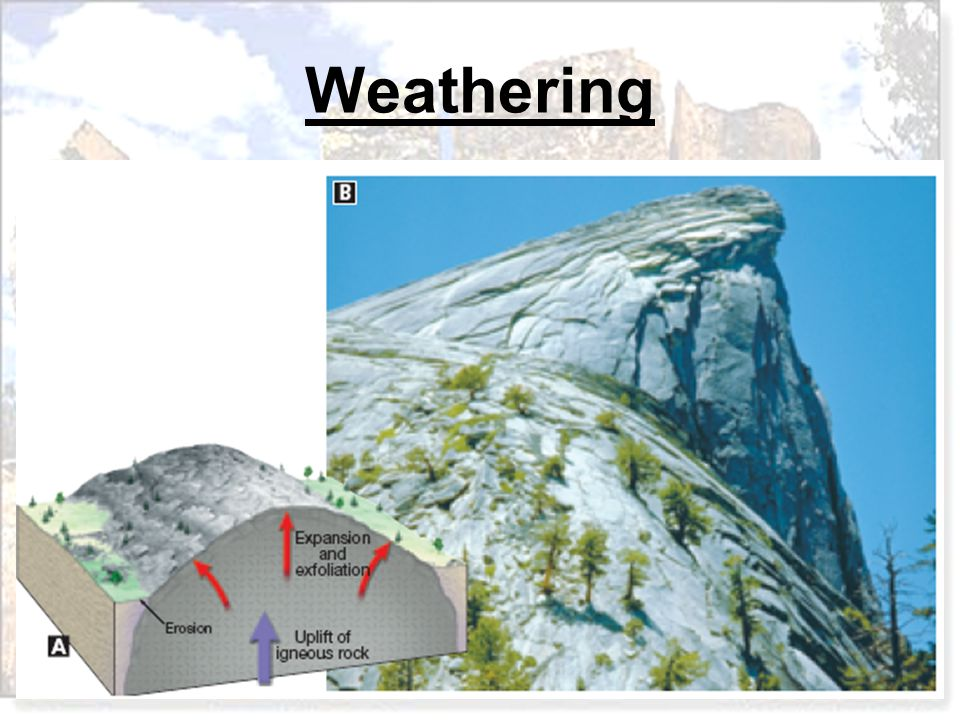 Which of these factors affects the rate of weathering.