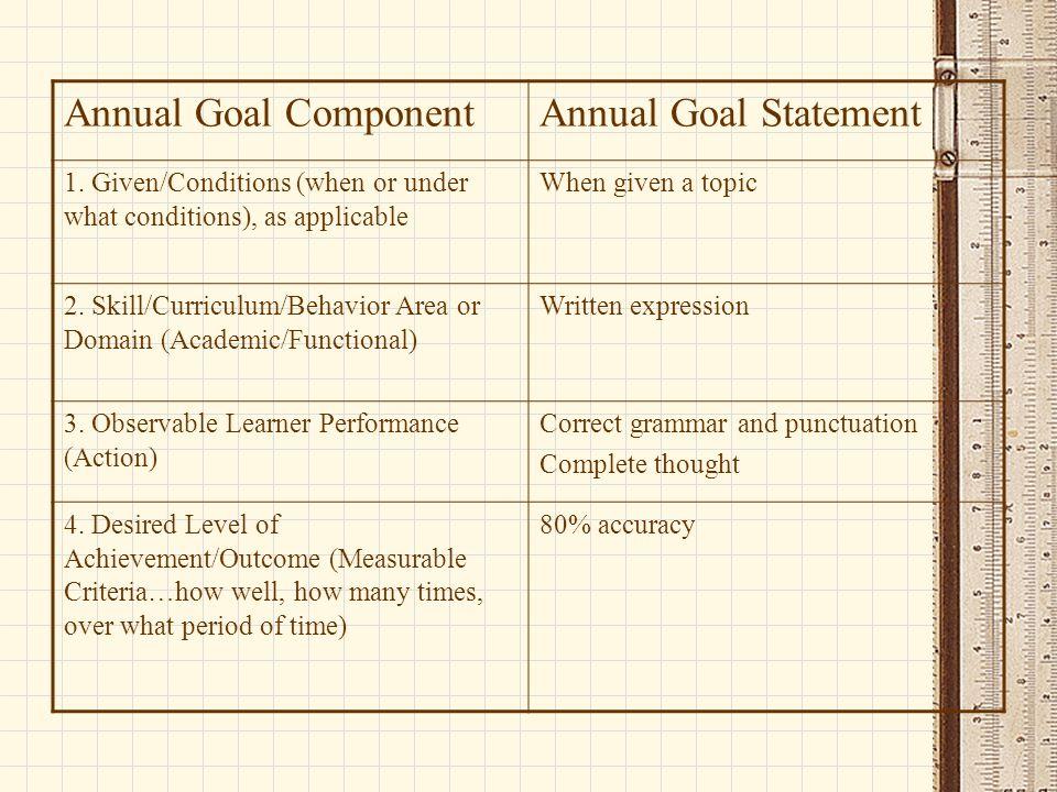 Annual Goal ComponentAnnual Goal Statement 1.