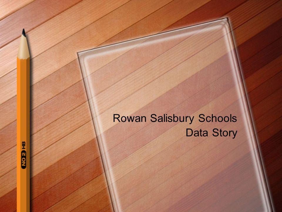 Rowan Salisbury Schools Data Story