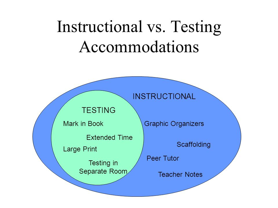Instructional vs. Testing Accommodations Mark in Book Extended Time Large Print Testing in Separate Room Graphic Organizers Scaffolding Peer Tutor INS