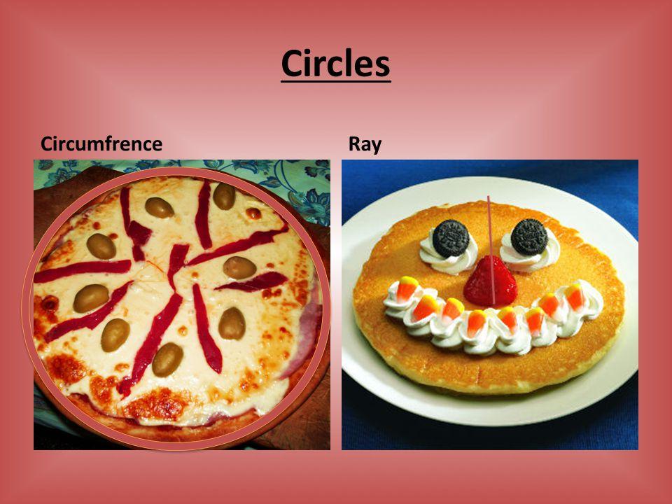 Circles CircumfrenceRay