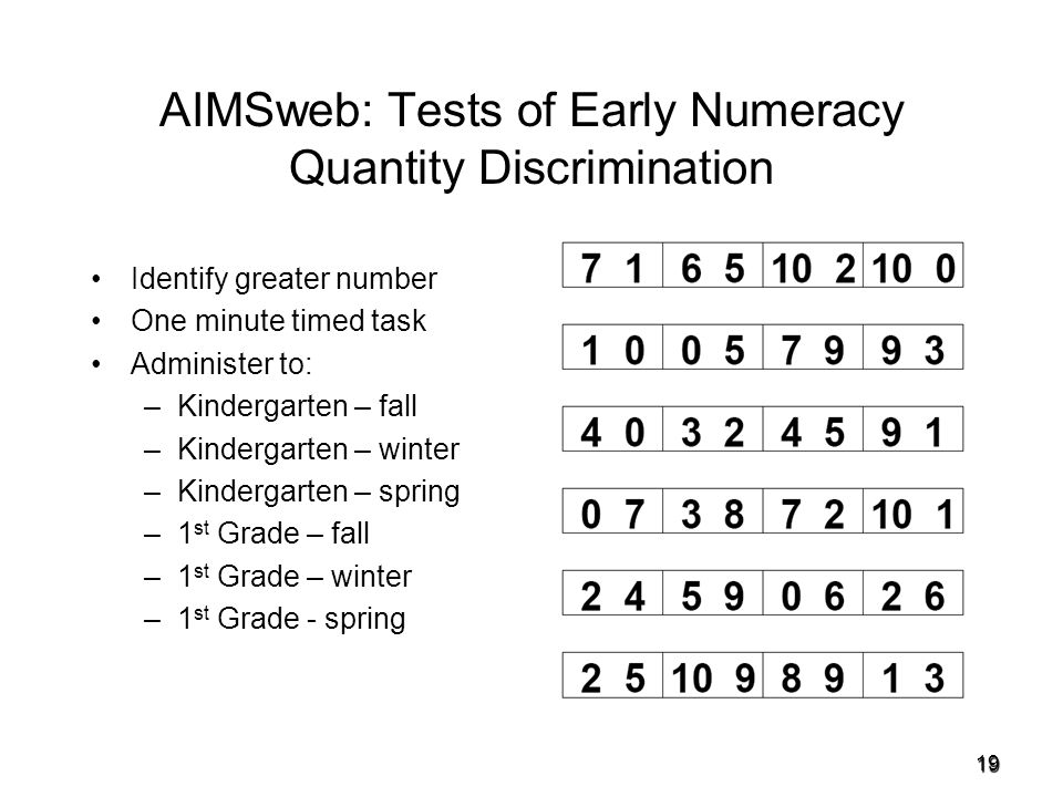AIMSweb: Tests of Early Numeracy Number Identification Name single digit and double digit numbers One minute timed task Administer to: –Kindergarten – fall –Kindergarten – winter –Kindergarten – spring –1 st Grade – fall –1 st Grade – winter 18