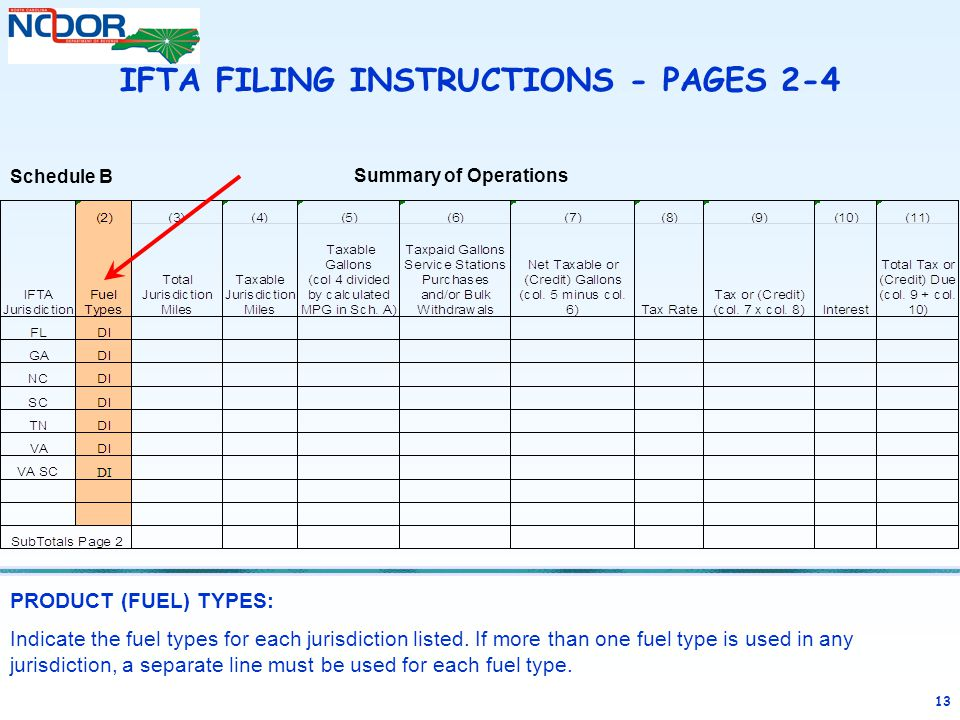13 PRODUCT (FUEL) TYPES: Indicate the fuel types for each jurisdiction listed. If more than one fuel type is used in any jurisdiction, a separate line