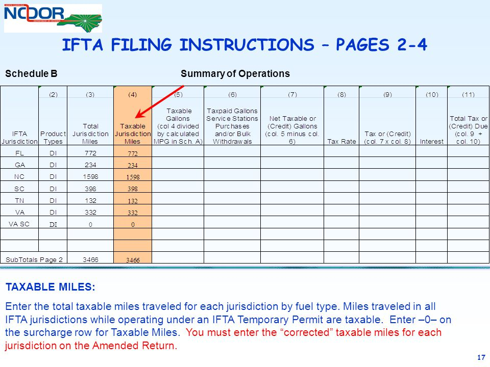 17 TAXABLE MILES: Enter the total taxable miles traveled for each jurisdiction by fuel type. Miles traveled in all IFTA jurisdictions while operating