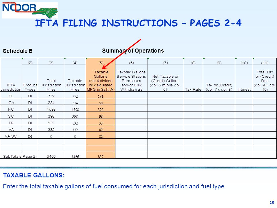 19 TAXABLE GALLONS: Enter the total taxable gallons of fuel consumed for each jurisdiction and fuel type. Schedule B IFTA FILING INSTRUCTIONS – PAGES