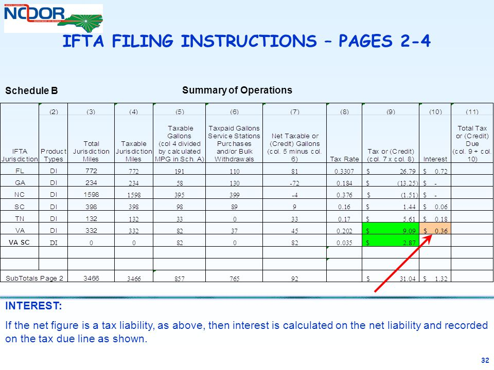 32 INTEREST: If the net figure is a tax liability, as above, then interest is calculated on the net liability and recorded on the tax due line as show
