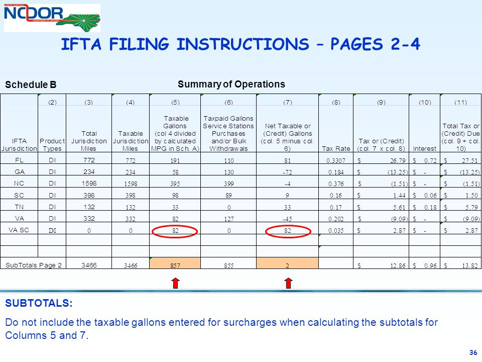 36 SUBTOTALS: Do not include the taxable gallons entered for surcharges when calculating the subtotals for Columns 5 and 7. Schedule B IFTA FILING INS