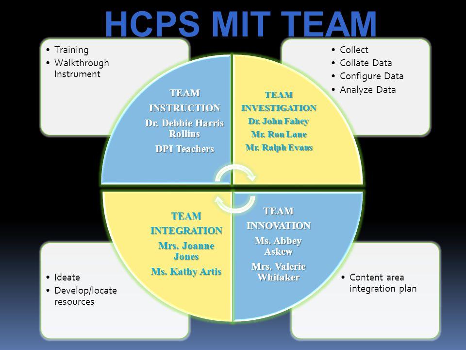 HCPS MIT TEAM