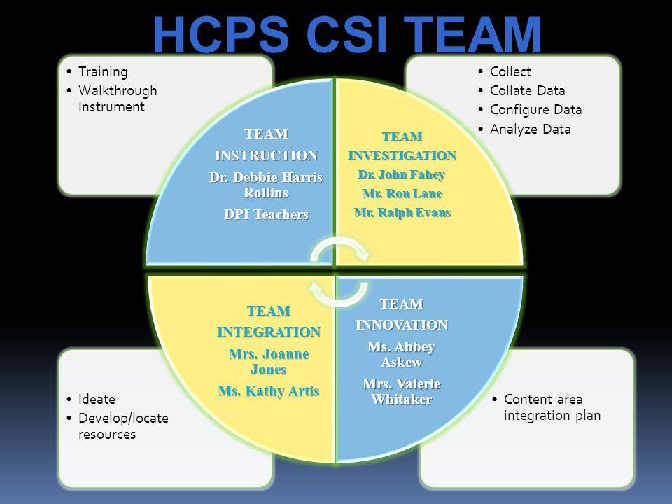 HCPS CSI TEAM