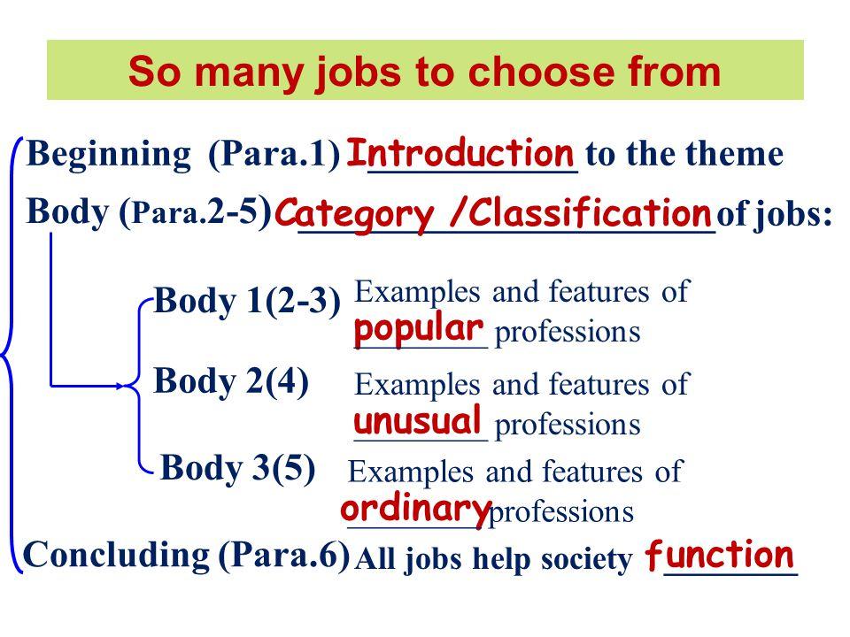 All jobs help society f ________ I ___________ to the theme C ______________________of jobs: Beginning (Para.1) Body ( Para.