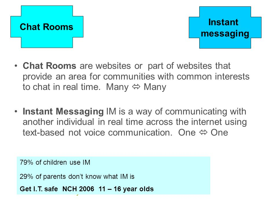 Worle Community School Chat Rooms are websites or part of websites that provide an area for communities with common interests to chat in real time.