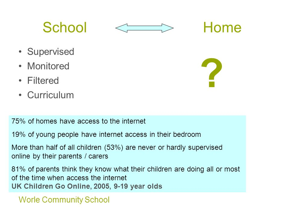 Worle Community School School Home Supervised Monitored Filtered Curriculum .