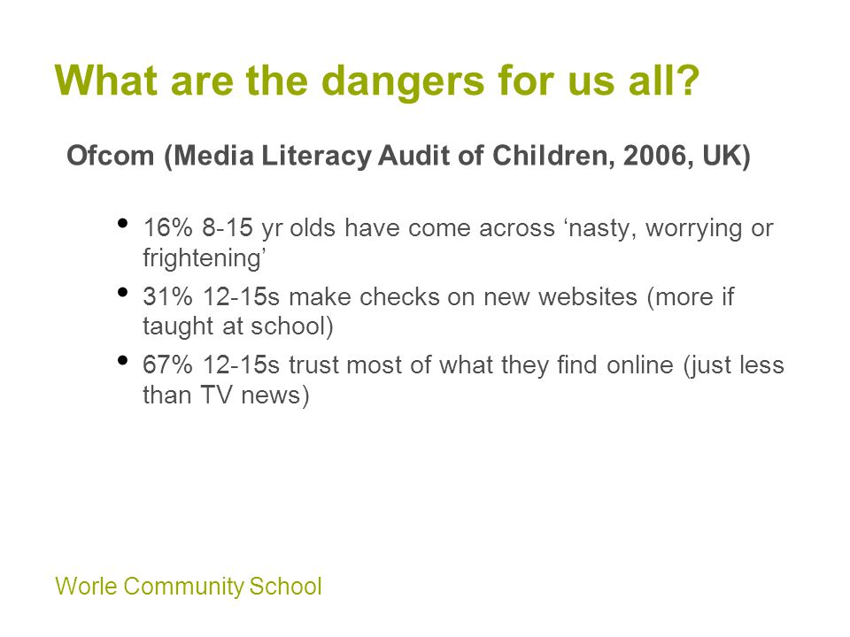 Worle Community School What are the dangers for us all.