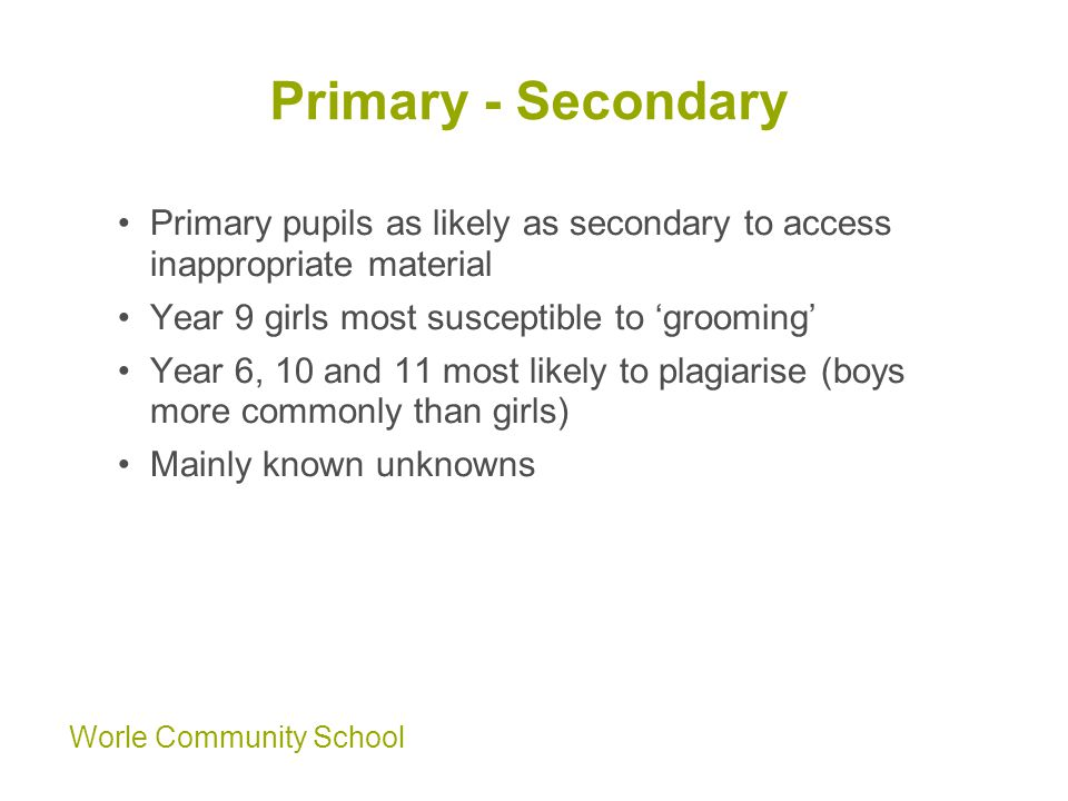 Worle Community School Primary - Secondary Primary pupils as likely as secondary to access inappropriate material Year 9 girls most susceptible to 'grooming' Year 6, 10 and 11 most likely to plagiarise (boys more commonly than girls) Mainly known unknowns