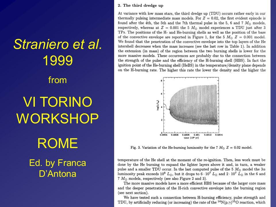 Straniero et al. 1999 from VI TORINO WORKSHOP ROME Ed. by Franca D'Antona