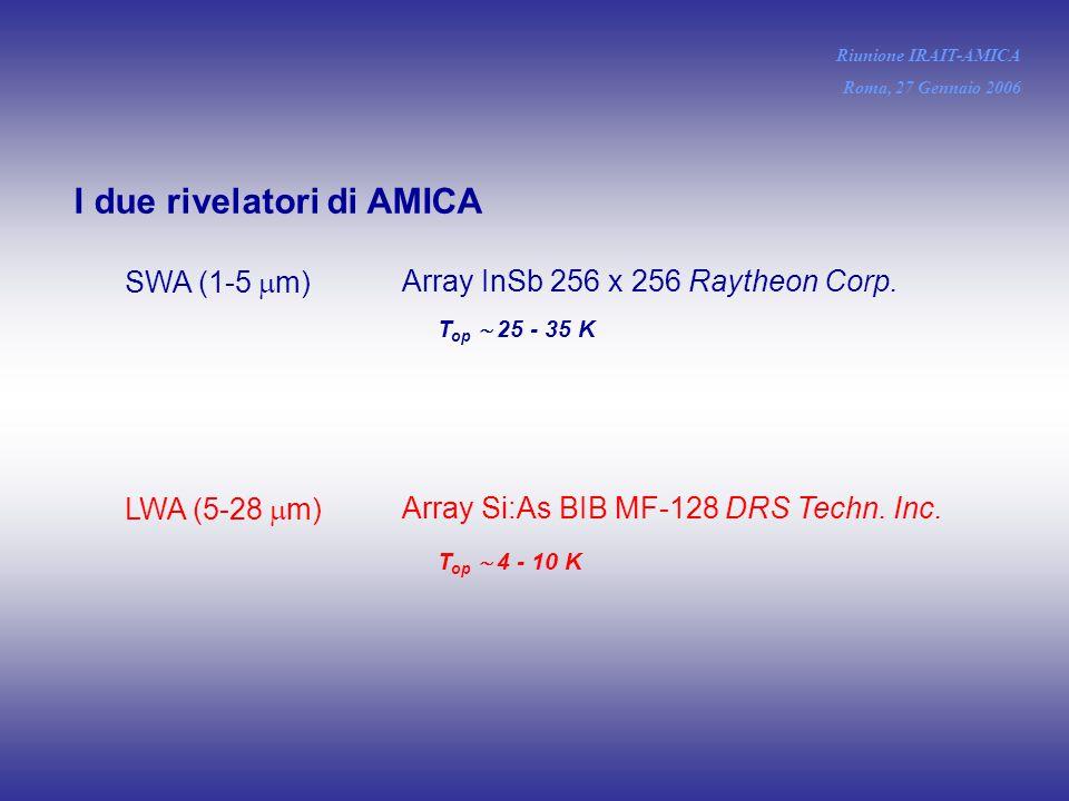 I due rivelatori di AMICA SWA (1-5  m) Array InSb 256 x 256 Raytheon Corp. LWA (5-28  m) Array Si:As BIB MF-128 DRS Techn. Inc. T op  25 - 35 K T o