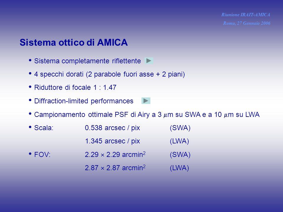 Sistema ottico di AMICA Sistema completamente riflettente 4 specchi dorati (2 parabole fuori asse + 2 piani) Riduttore di focale 1 : 1.47 Diffraction-limited performances Campionamento ottimale PSF di Airy a 3  m su SWA e a 10  m su LWA Scala:0.538 arcsec / pix (SWA) 1.345 arcsec / pix(LWA) FOV:2.29  2.29 arcmin 2 (SWA) 2.87  2.87 arcmin 2 (LWA) Riunione IRAIT-AMICA Roma, 27 Gennaio 2006