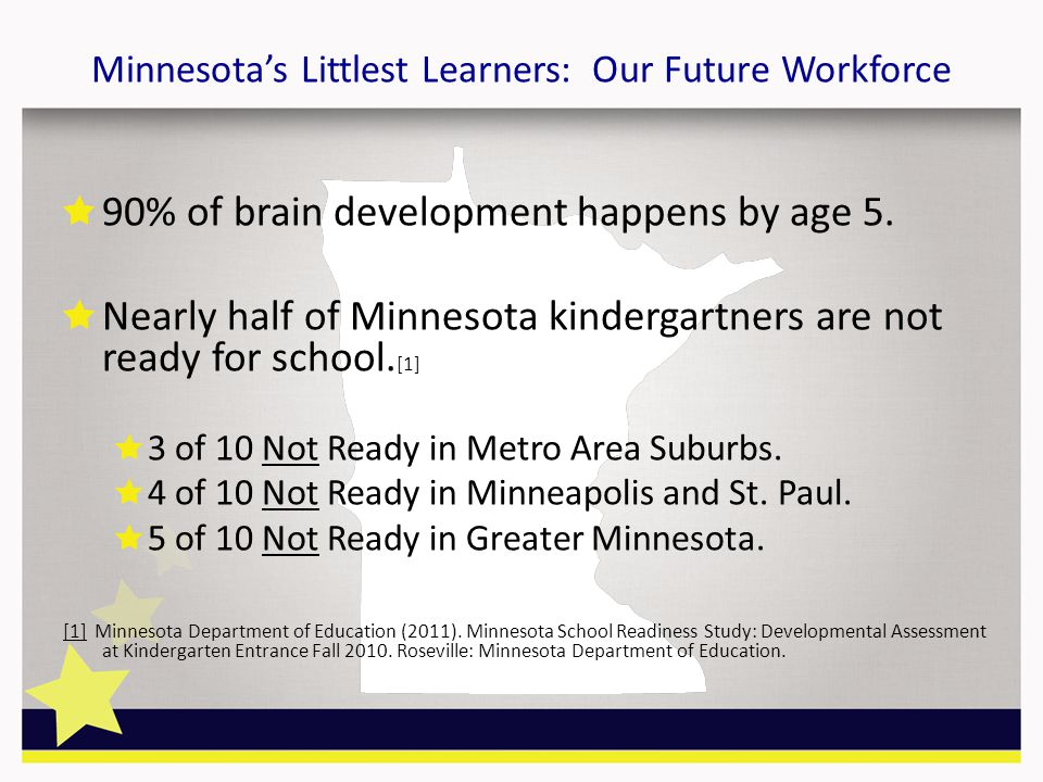 Minnesota's Littlest Learners: Our Future Workforce 90% of brain development happens by age 5.