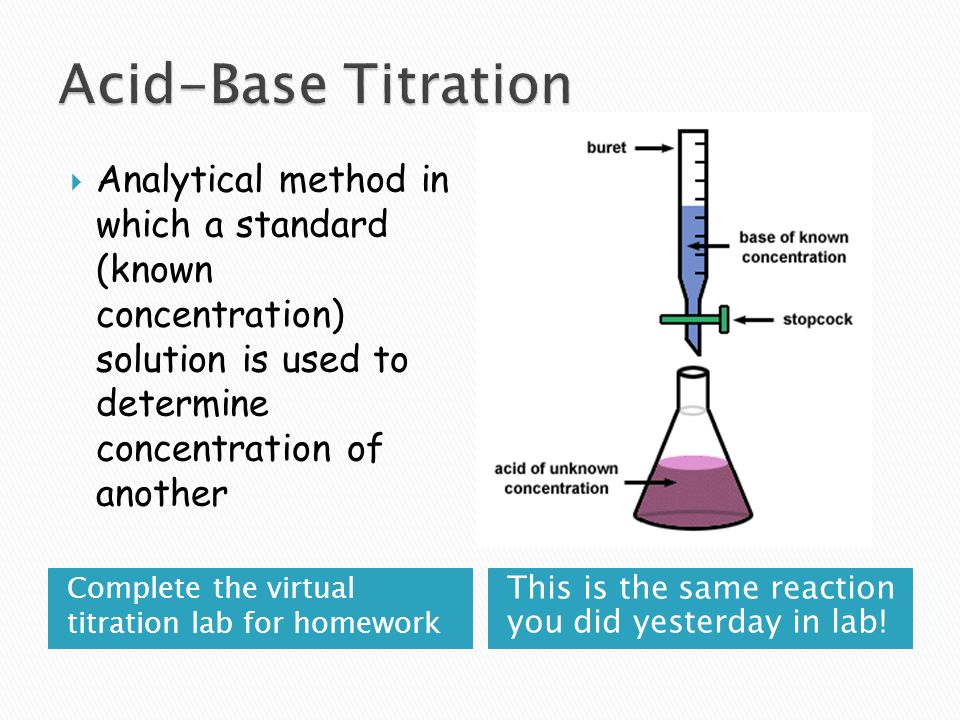 Complete the virtual titration lab for homework This is the same reaction you did yesterday in lab.
