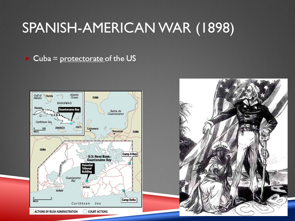 SPANISH-AMERICAN WAR (1898)  Cuba = protectorate of the US