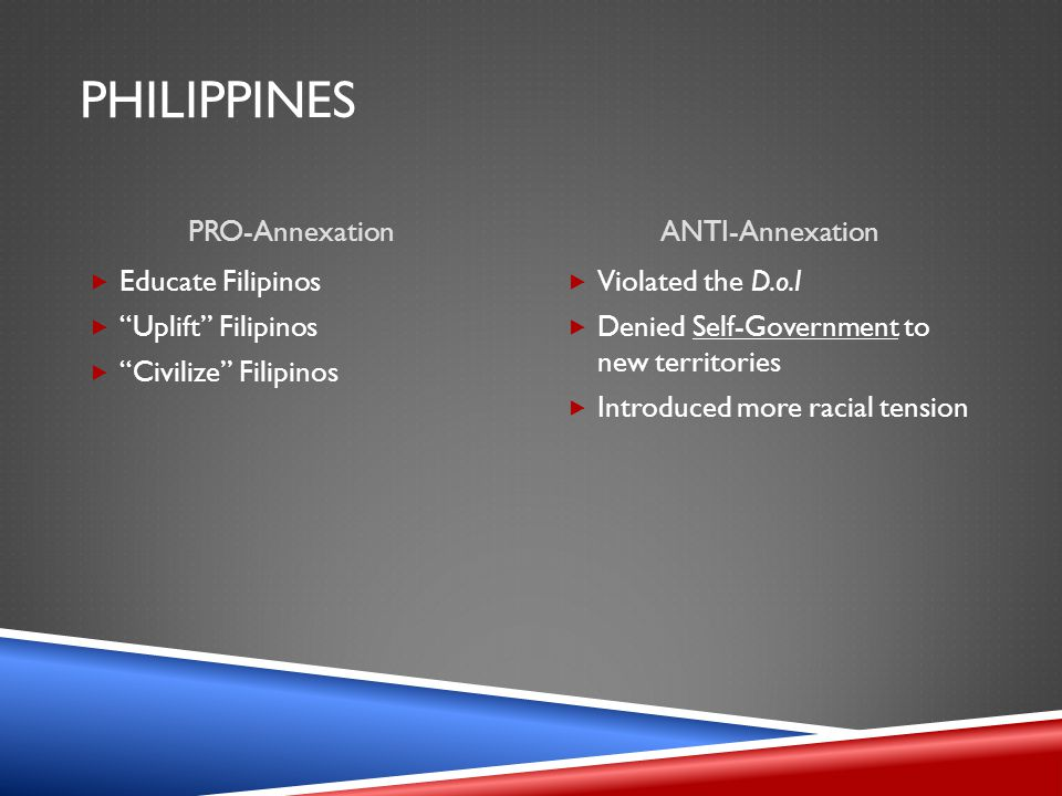 "PHILIPPINES PRO-AnnexationANTI-Annexation  Educate Filipinos  ""Uplift"" Filipinos  ""Civilize"" Filipinos  Violated the D.o.I  Denied Self-Governmen"