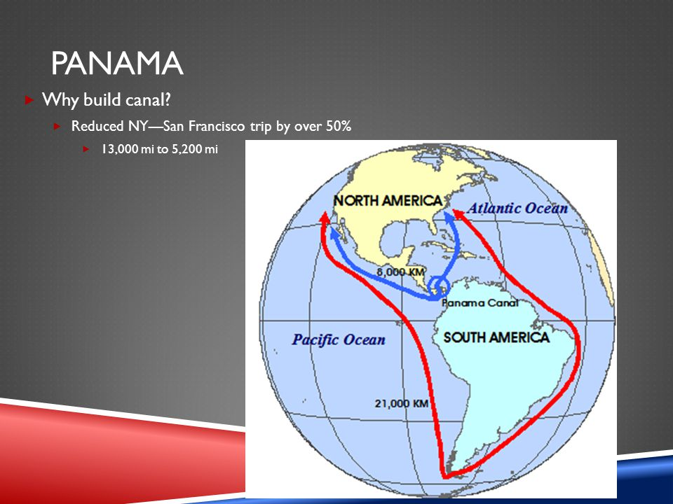 PANAMA  Why build canal?  Reduced NY—San Francisco trip by over 50%  13,000 mi to 5,200 mi