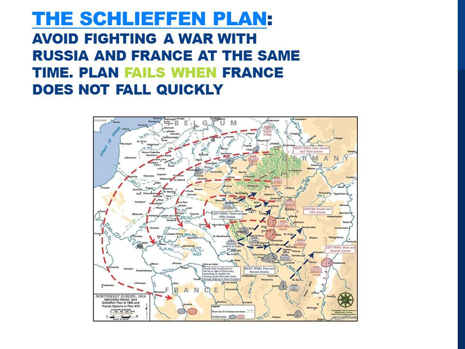 THE SCHLIEFFEN PLANTHE SCHLIEFFEN PLAN: AVOID FIGHTING A WAR WITH RUSSIA AND FRANCE AT THE SAME TIME.