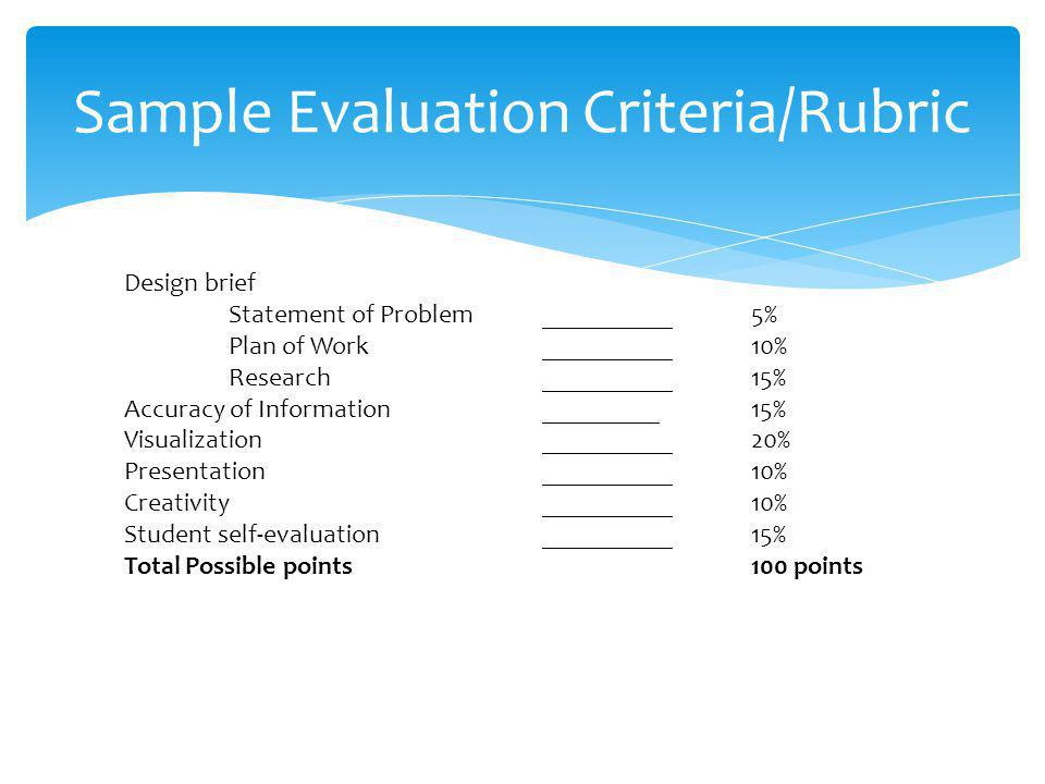 Sample Evaluation Criteria/Rubric Design brief Statement of Problem__________5% Plan of Work__________10% Research__________15% Accuracy of Information _________15% Visualization__________20% Presentation__________10% Creativity__________10% Student self-evaluation__________ 15% Total Possible points 100 points