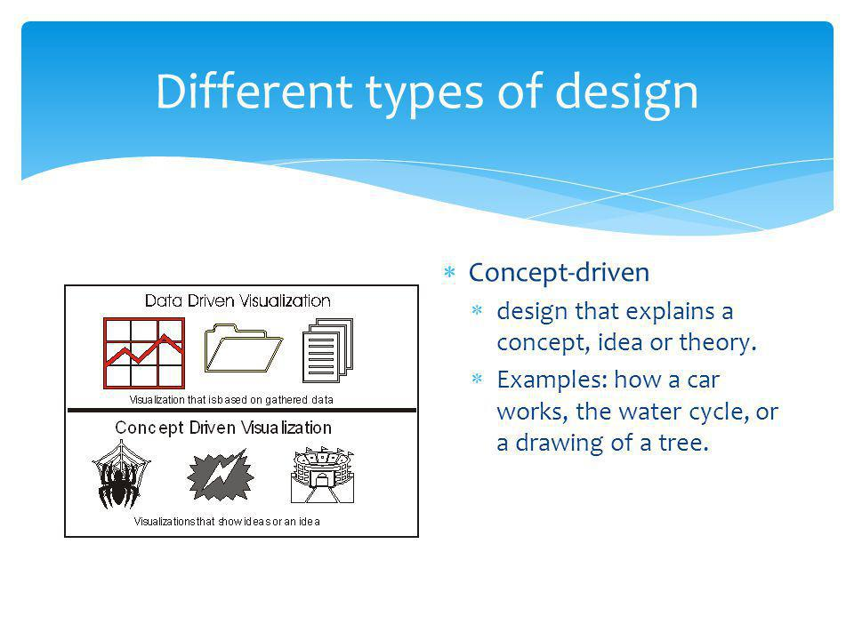 Different types of design  Concept-driven  design that explains a concept, idea or theory.  Examples: how a car works, the water cycle, or a drawin