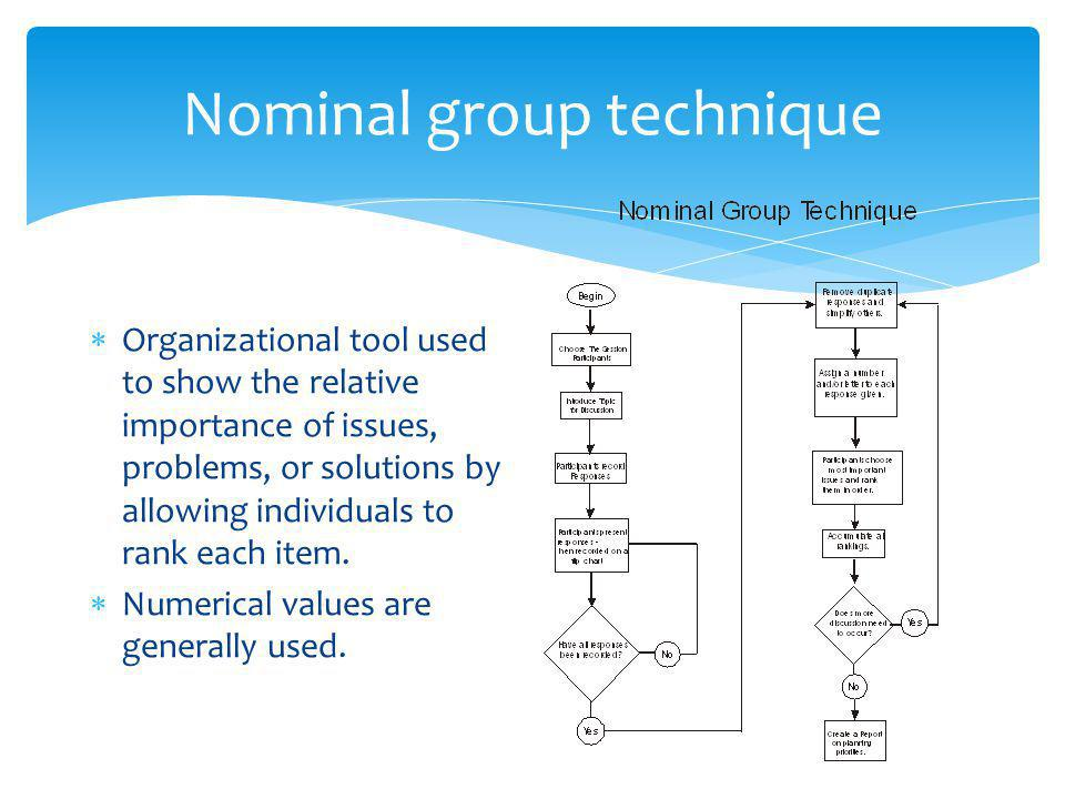 Nominal group technique  Organizational tool used to show the relative importance of issues, problems, or solutions by allowing individuals to rank each item.