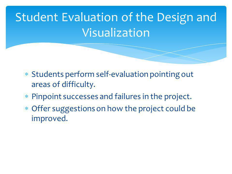  Students perform self-evaluation pointing out areas of difficulty.  Pinpoint successes and failures in the project.  Offer suggestions on how the