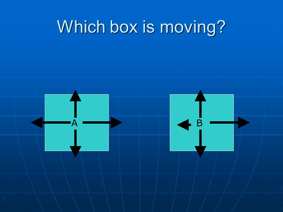 Which box is moving? AB