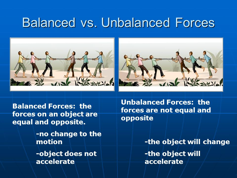 Balanced vs. Unbalanced Forces Balanced Forces: the forces on an object are equal and opposite. -no change to the motion -object does not accelerate U
