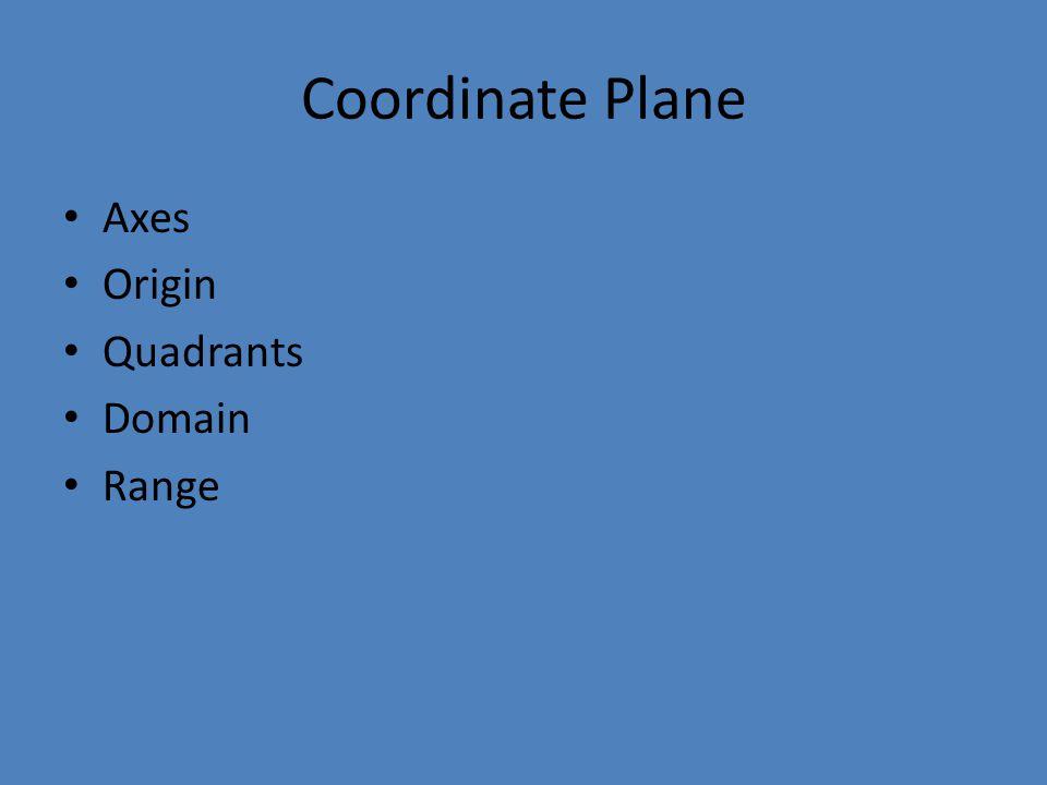 Coordinate Plane Axes Origin Quadrants Domain Range