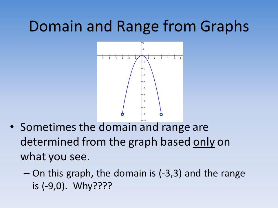 Homework Domain and Range Handout—due tomorrow – Problems 1, 2, 3, 4, 7, 10, 11, 14 Quotable Puzzles—due Monday