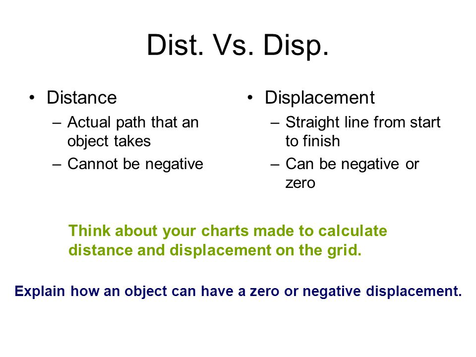 Dist. Vs. Disp. Distance –Actual path that an object takes –Cannot be negative Displacement –Straight line from start to finish –Can be negative or ze
