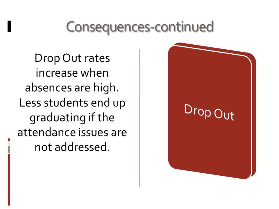 Consequences-continued Drop Out rates increase when absences are high.