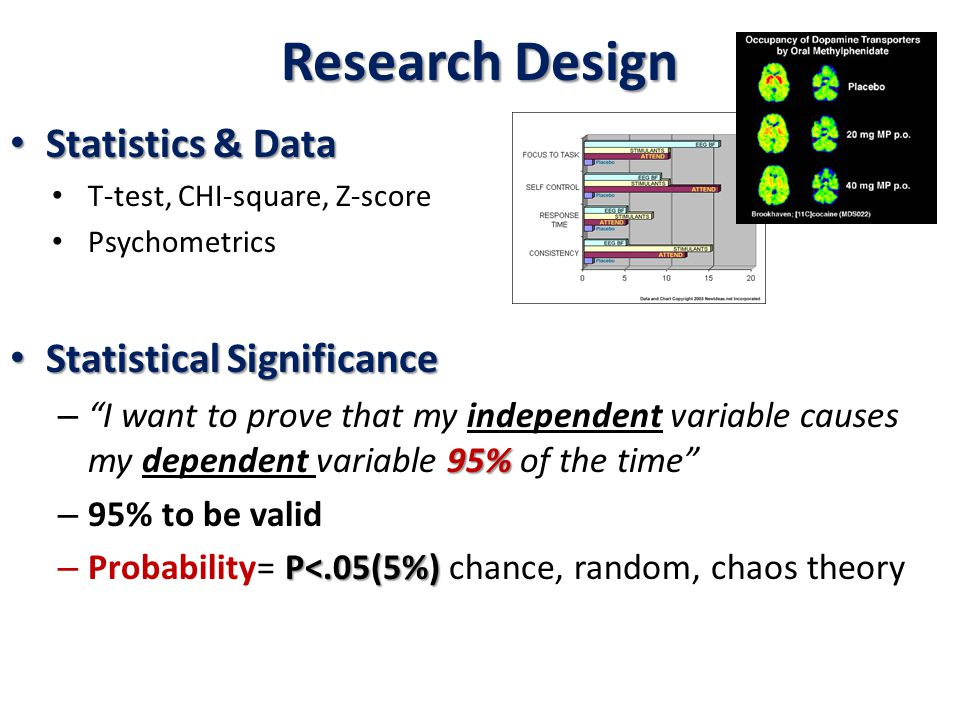 Research Design Statistics & Data Statistics & Data T-test, CHI-square, Z-score Psychometrics Statistical Significance Statistical Significance 95% – I want to prove that my independent variable causes my dependent variable 95% of the time – 95% to be valid P<.05(5%) – Probability= P<.05(5%) chance, random, chaos theory