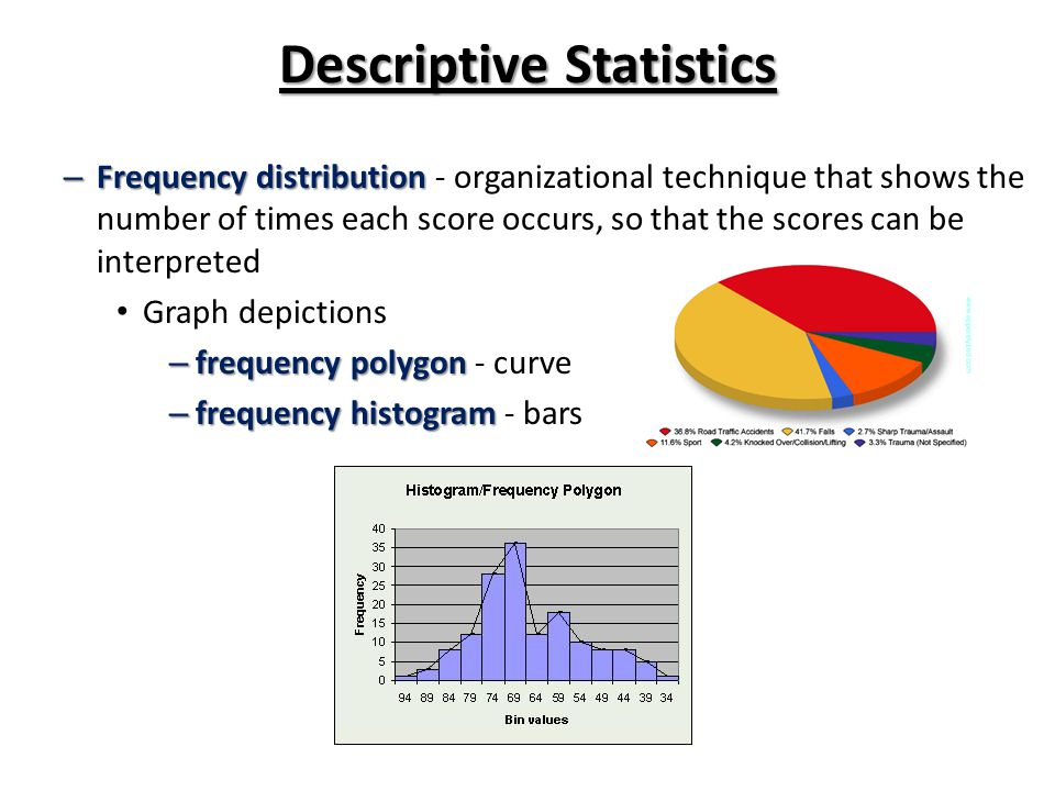 Descriptive Statistics – Frequency distribution – Frequency distribution - organizational technique that shows the number of times each score occurs, so that the scores can be interpreted Graph depictions – frequency polygon – frequency polygon - curve – frequency histogram – frequency histogram - bars