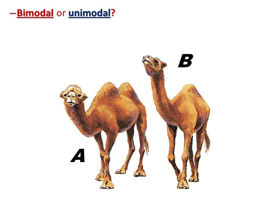 – Bimodalunimodal – Bimodal or unimodal? A B