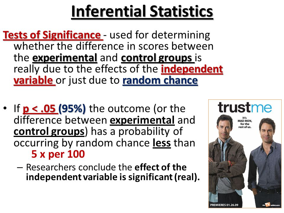 Inferential Statistics Tests of Significance experimentalcontrol groups independent variable random chance Tests of Significance - used for determining whether the difference in scores between the experimental and control groups is really due to the effects of the independent variable or just due to random chance p <.05 (95%) If p <.05 (95%) the outcome (or the difference between experimental and control groups) has a probability of occurring by random chance less than 5 x per 100 – Researchers conclude the effect of the independent variable is significant (real).