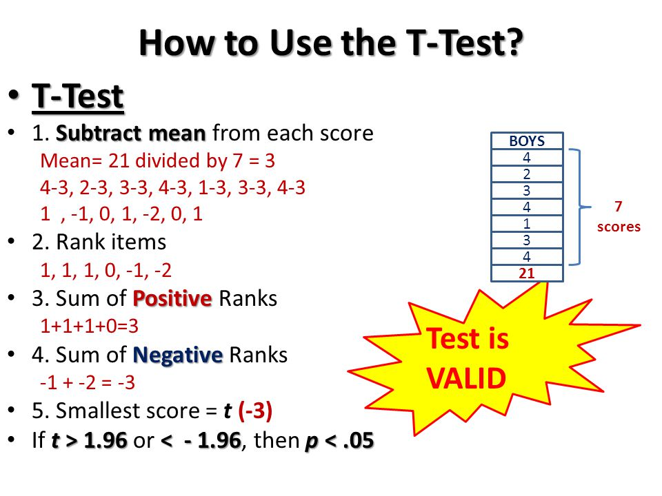 How to Use the T-Test? T-Test T-Test Subtractmean 1. Subtract mean from each score Mean= 21 divided by 7 = 3 4-3, 2-3, 3-3, 4-3, 1-3, 3-3, 4-3 1, -1,