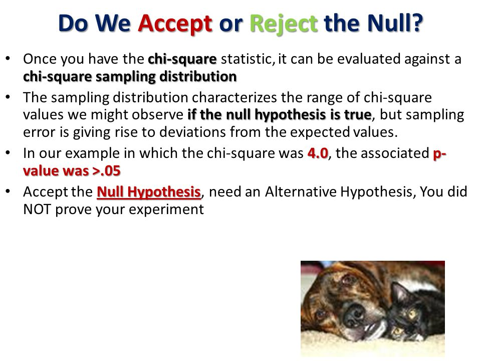 chi-square chi-square sampling distribution Once you have the chi-square statistic, it can be evaluated against a chi-square sampling distribution if the null hypothesis is true The sampling distribution characterizes the range of chi-square values we might observe if the null hypothesis is true, but sampling error is giving rise to deviations from the expected values.