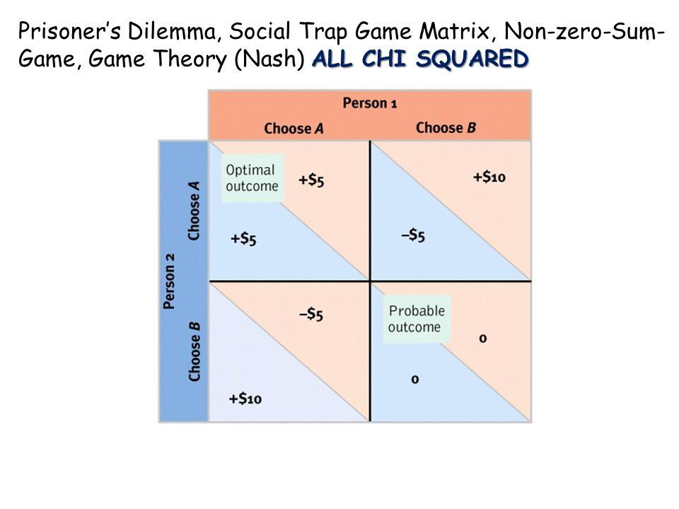 ALL CHI SQUARED Prisoner's Dilemma, Social Trap Game Matrix, Non-zero-Sum- Game, Game Theory (Nash) ALL CHI SQUARED